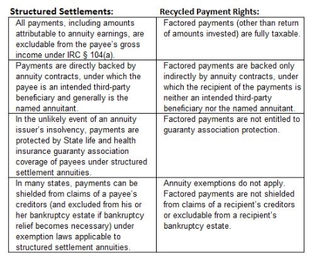 recycled_payment_rights_patrick_farber