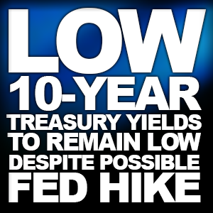 patrick_farber_10_year_yields