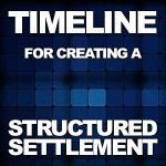 Timeline for Creating a Structured Settlement